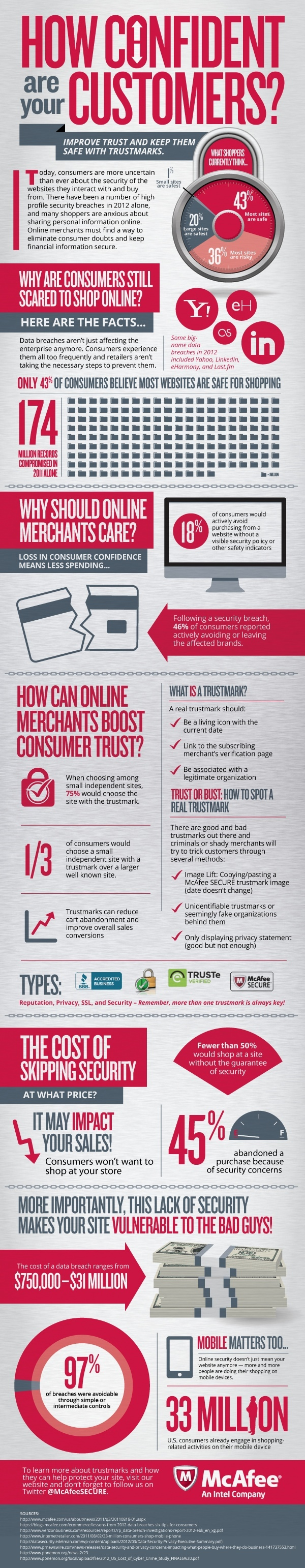 How Confident are Your Customers? Increase trust with TrustMarks - Infographic
