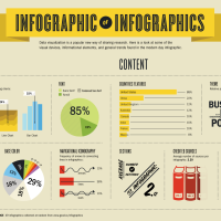 Infographics - OnlineAds.lt