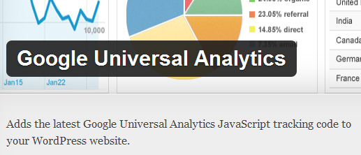Google Universal Analytics WordPress plugin